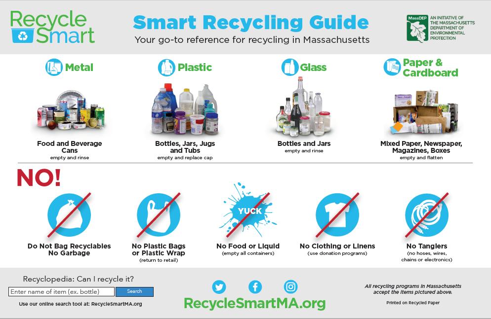 https://recyclesmartma.org/wp-content/uploads/2020/01/7b4f90c5-f727-4d64-b79f-657b62cbcd0e.png
